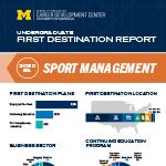 Sport Management Bachelor's First Destination Report thumbnail