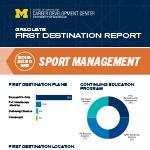 Sport Management Master's First Destination Report thumbnail